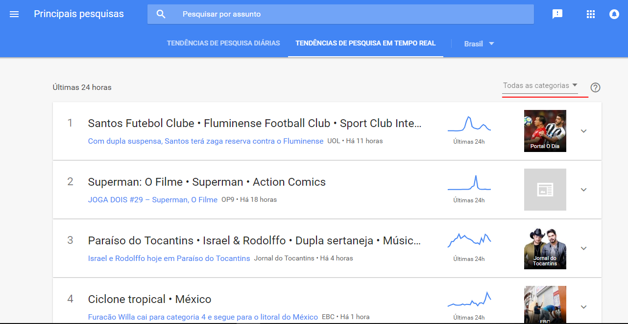 Google Trends - Tempo real